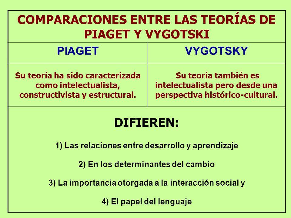 COMPARACIONES ENTRE LAS TEORÍAS DE PIAGET Y VYGOTSKI DIFIEREN: