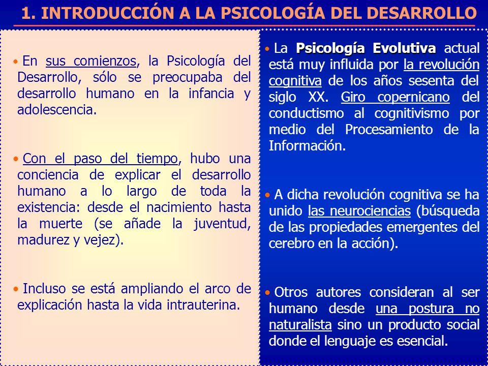 1. INTRODUCCIÓN A LA PSICOLOGÍA DEL DESARROLLO
