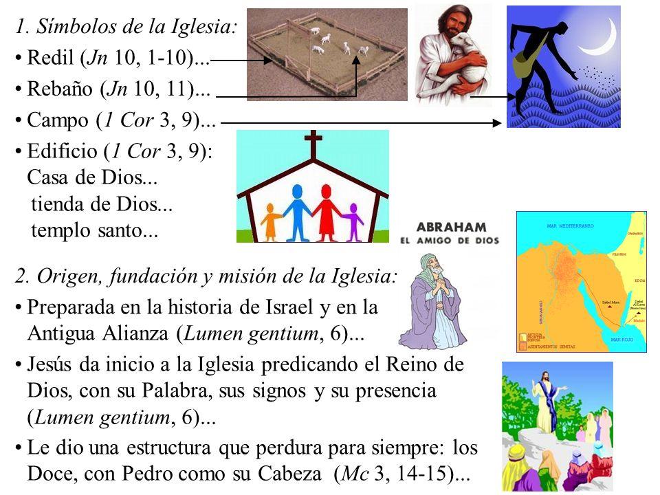 1. Símbolos de la Iglesia: