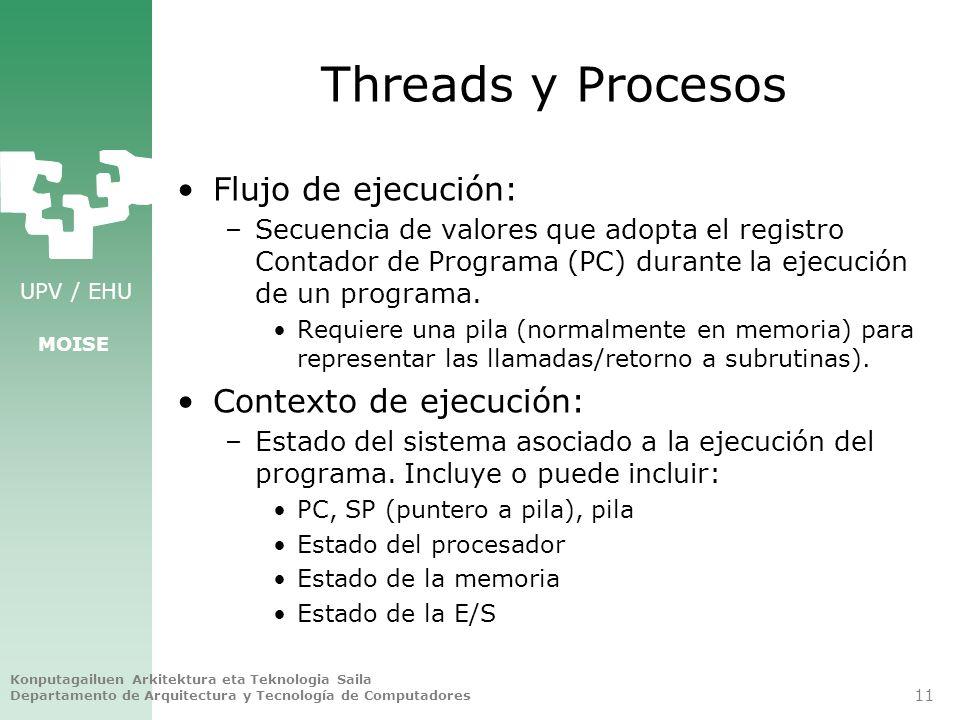 Threads y Procesos Flujo de ejecución: Contexto de ejecución: