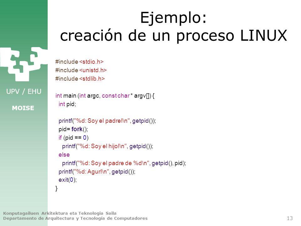 Ejemplo: creación de un proceso LINUX