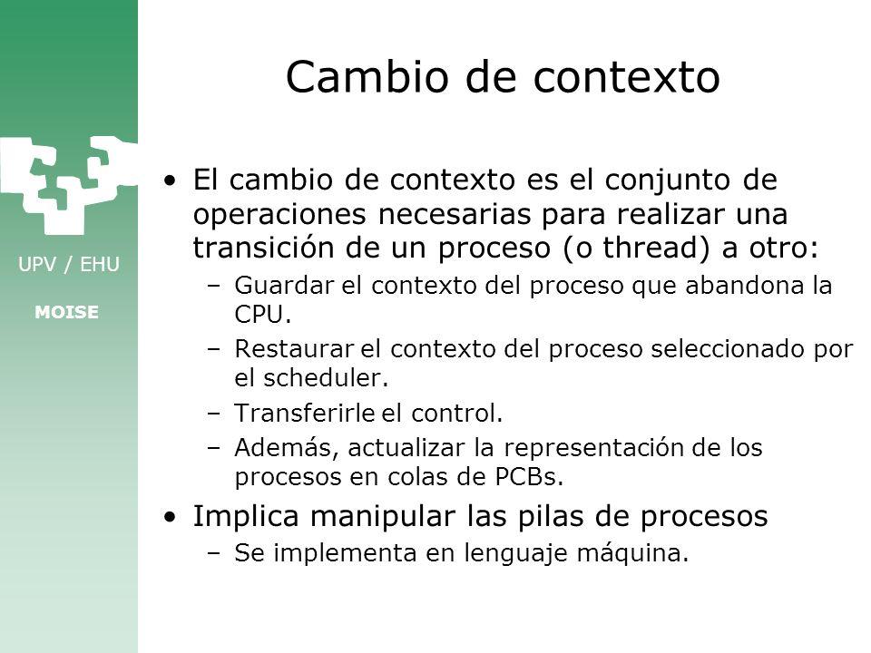 Cambio de contexto El cambio de contexto es el conjunto de operaciones necesarias para realizar una transición de un proceso (o thread) a otro:
