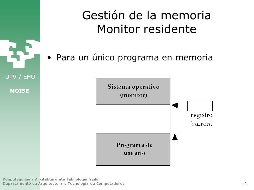 Gestión de la memoria Monitor residente