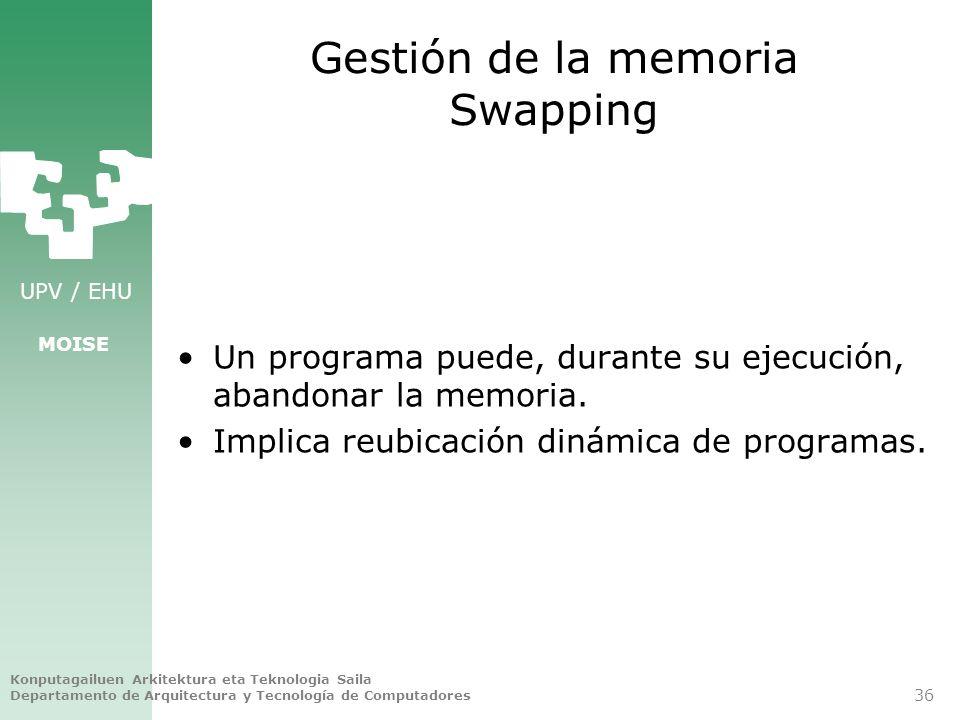 Gestión de la memoria Swapping