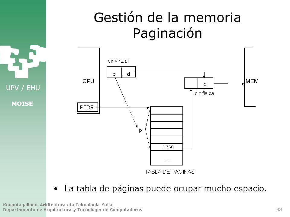 Gestión de la memoria Paginación