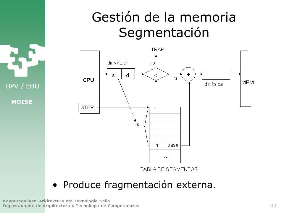 Gestión de la memoria Segmentación