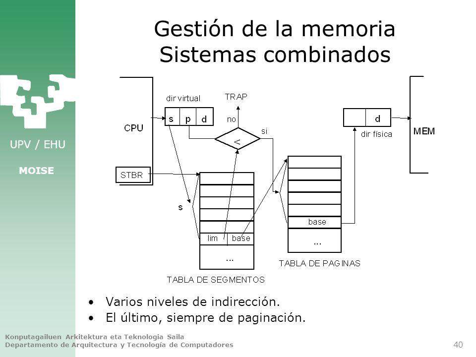 Gestión de la memoria Sistemas combinados
