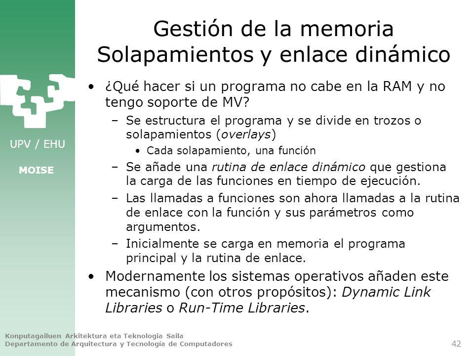 Gestión de la memoria Solapamientos y enlace dinámico