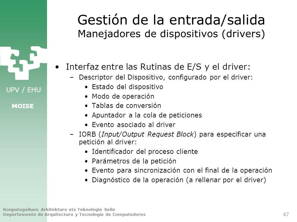 Gestión de la entrada/salida Manejadores de dispositivos (drivers)