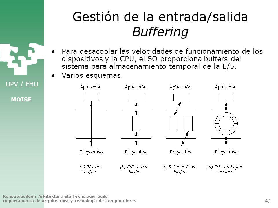 Gestión de la entrada/salida Buffering