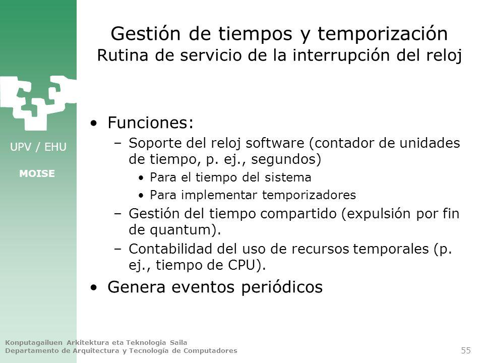 Gestión de tiempos y temporización Rutina de servicio de la interrupción del reloj