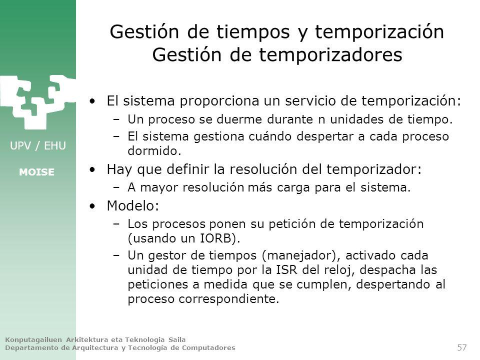 Gestión de tiempos y temporización Gestión de temporizadores