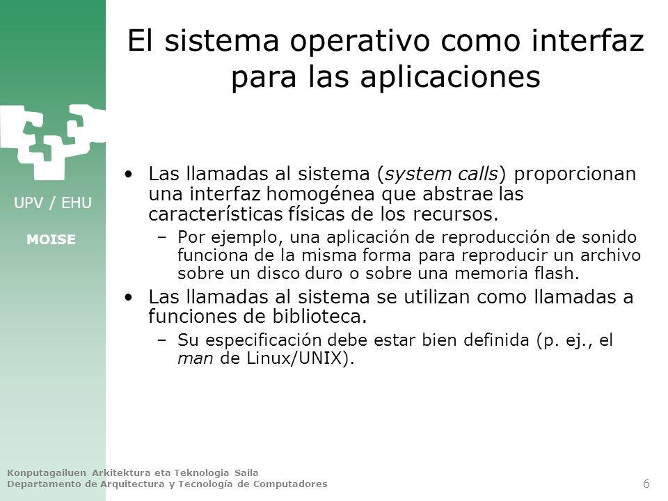 El sistema operativo como interfaz para las aplicaciones