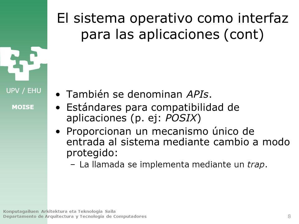 El sistema operativo como interfaz para las aplicaciones (cont)