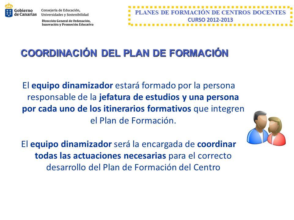 COORDINACIÓN DEL PLAN DE FORMACIÓN