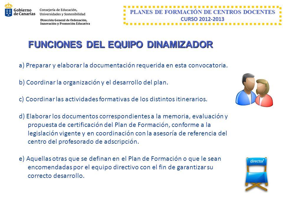 FUNCIONES DEL EQUIPO DINAMIZADOR