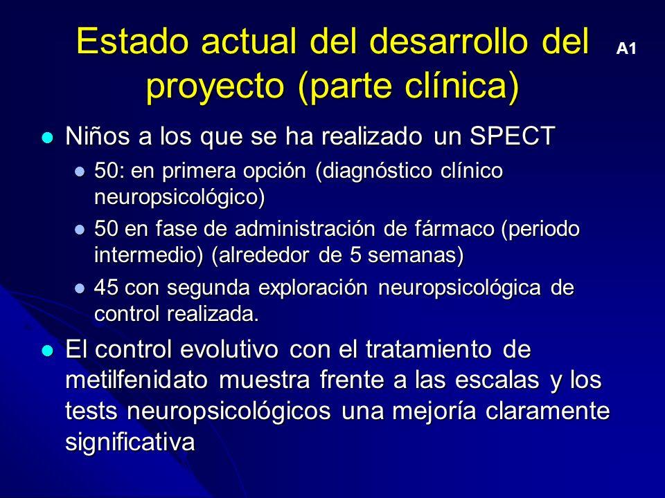 Estado actual del desarrollo del proyecto (parte clínica)