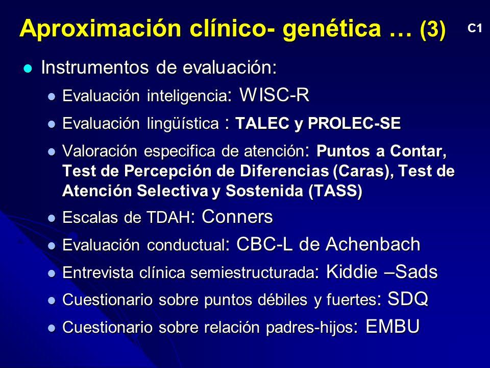 Aproximación clínico- genética … (3)