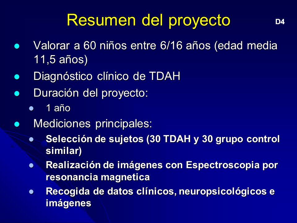 Resumen del proyecto D4. Valorar a 60 niños entre 6/16 años (edad media 11,5 años) Diagnóstico clínico de TDAH.