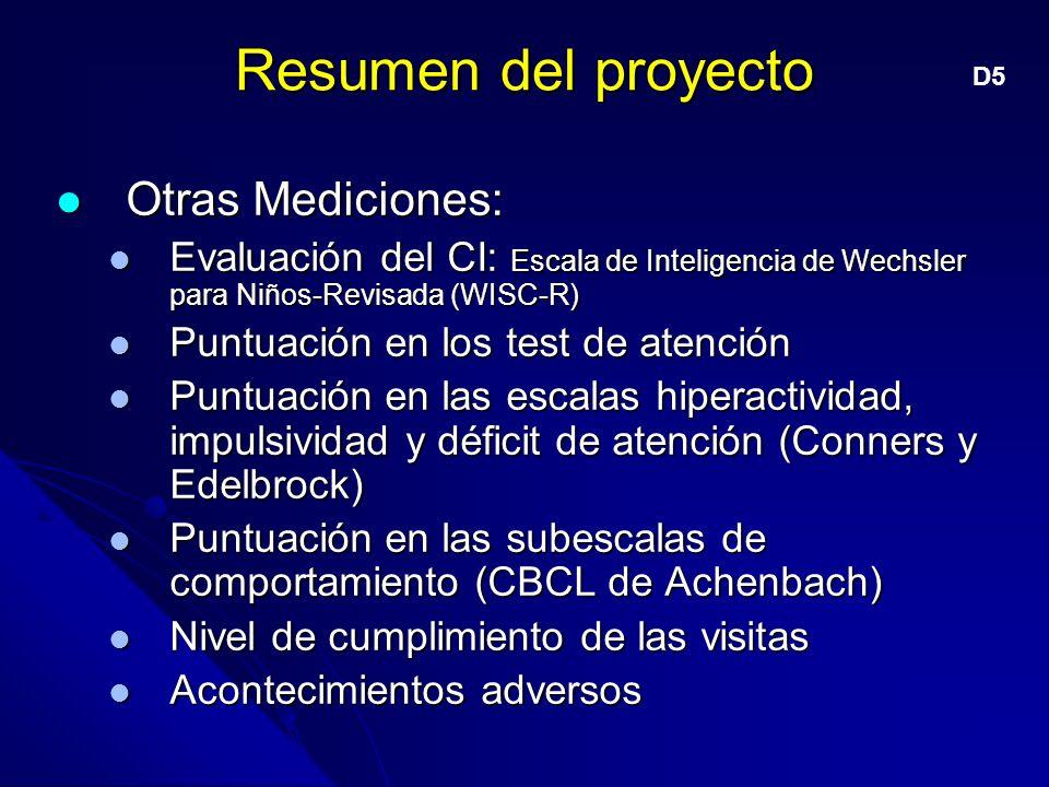 Resumen del proyecto Otras Mediciones: