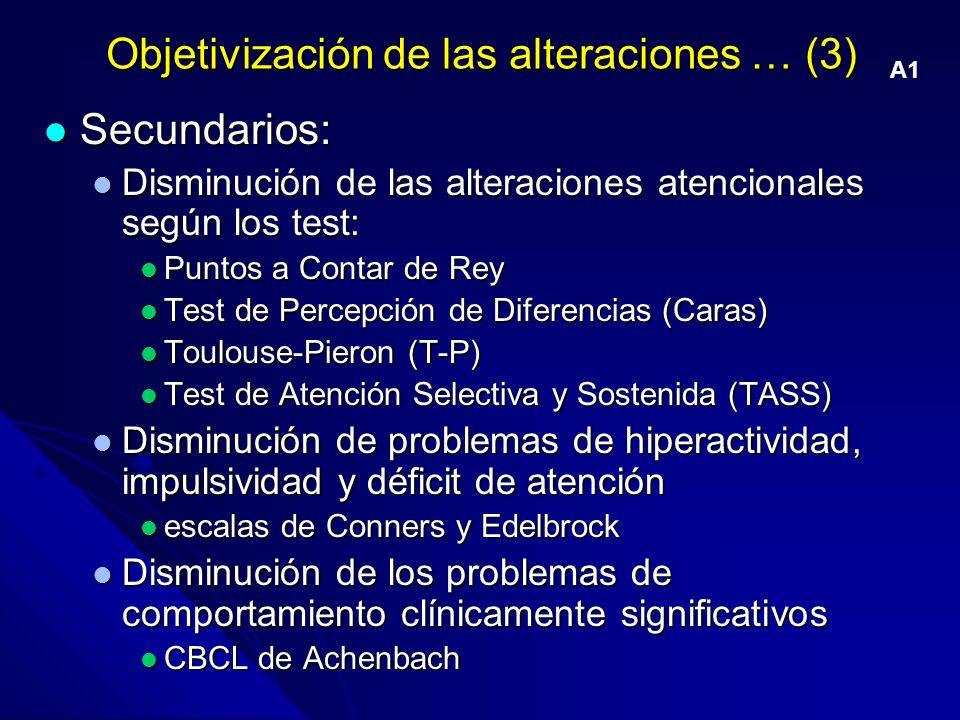 Objetivización de las alteraciones … (3)