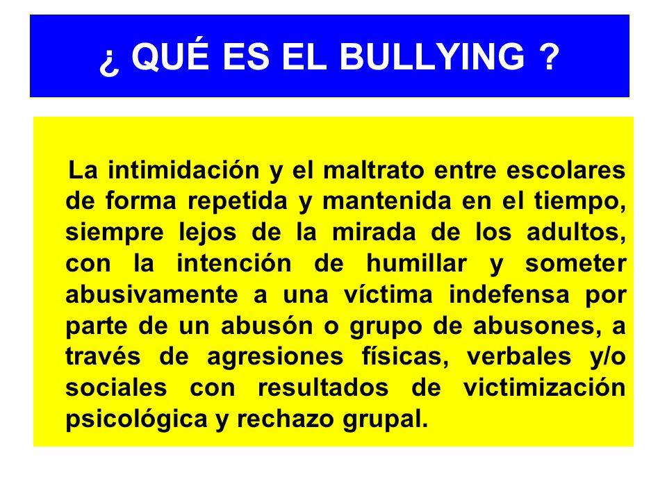 ¿ QUÉ ES EL BULLYING