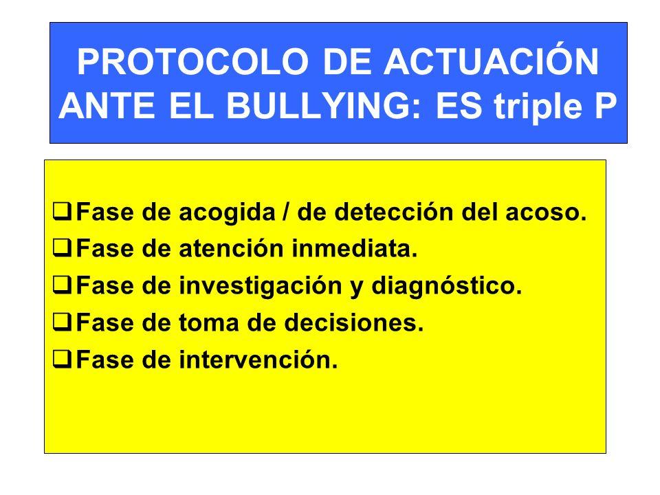 PROTOCOLO DE ACTUACIÓN ANTE EL BULLYING: ES triple P