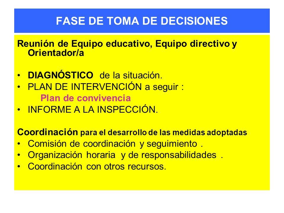 FASE DE TOMA DE DECISIONES