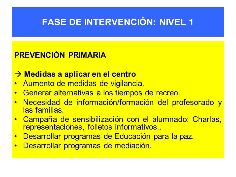 FASE DE INTERVENCIÓN: NIVEL 1