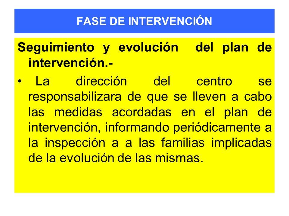 Seguimiento y evolución del plan de intervención.-