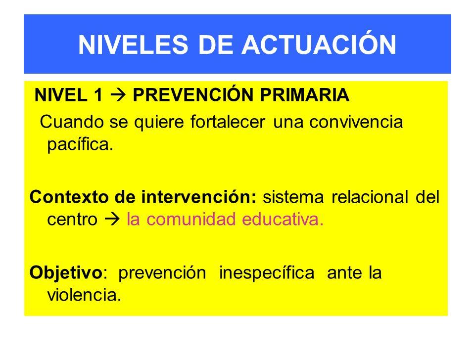 NIVELES DE ACTUACIÓN NIVEL 1  PREVENCIÓN PRIMARIA