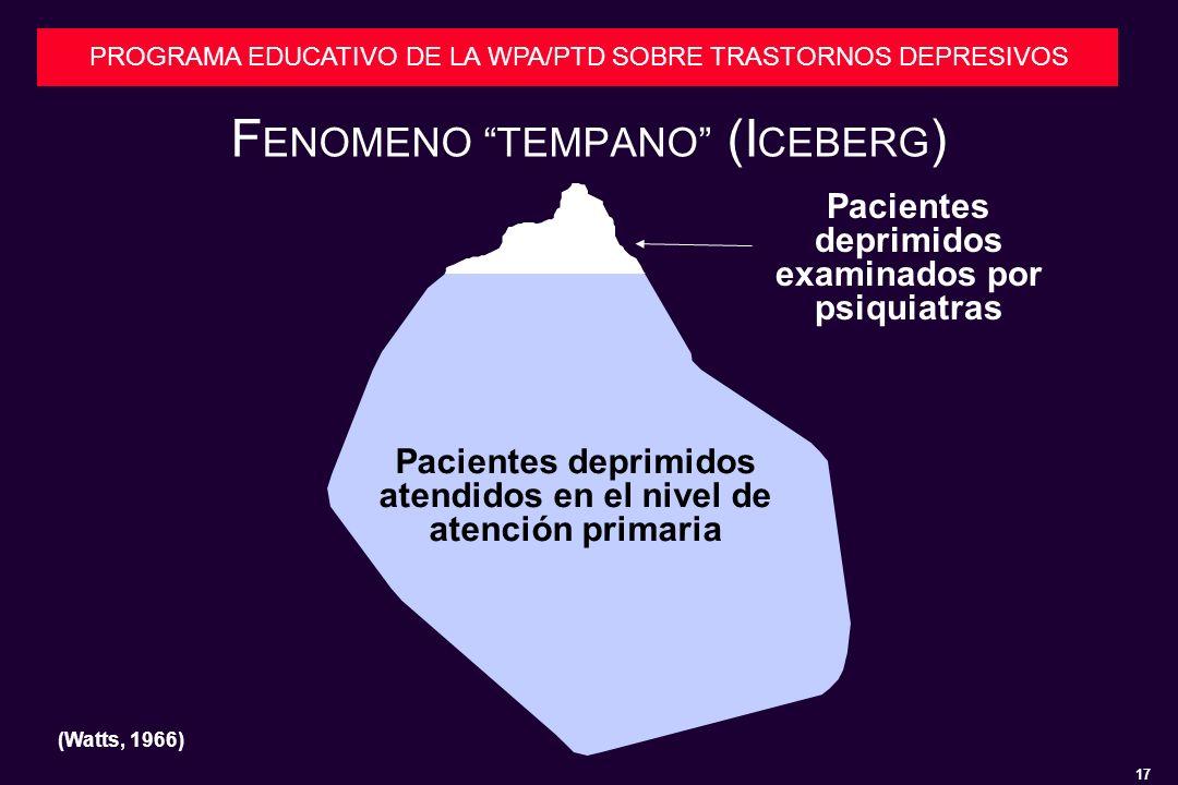 FENOMENO TEMPANO (ICEBERG)