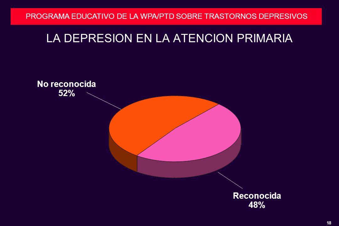 LA DEPRESION EN LA ATENCION PRIMARIA
