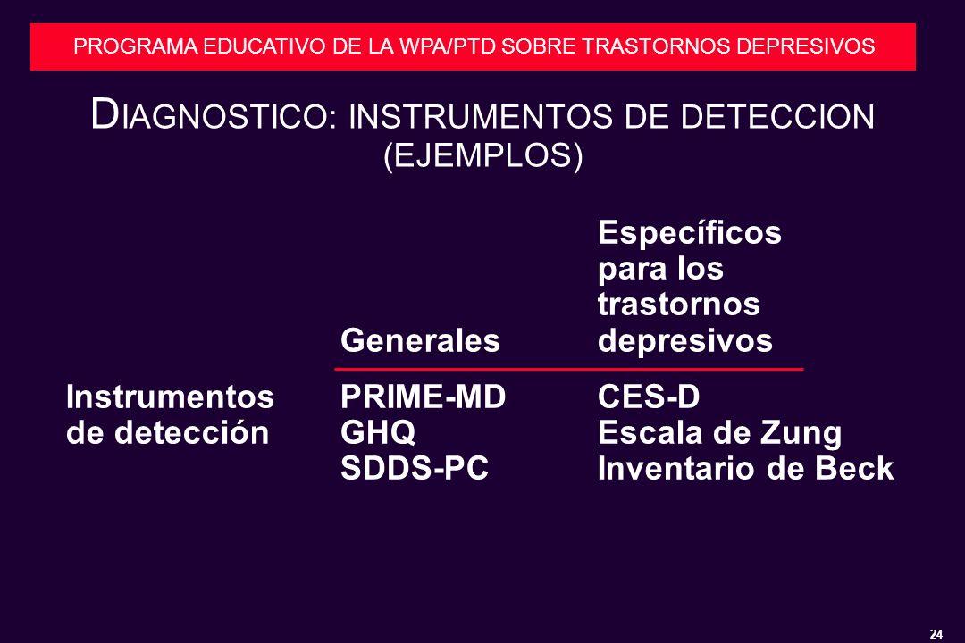 DIAGNOSTICO: INSTRUMENTOS DE DETECCION (EJEMPLOS)
