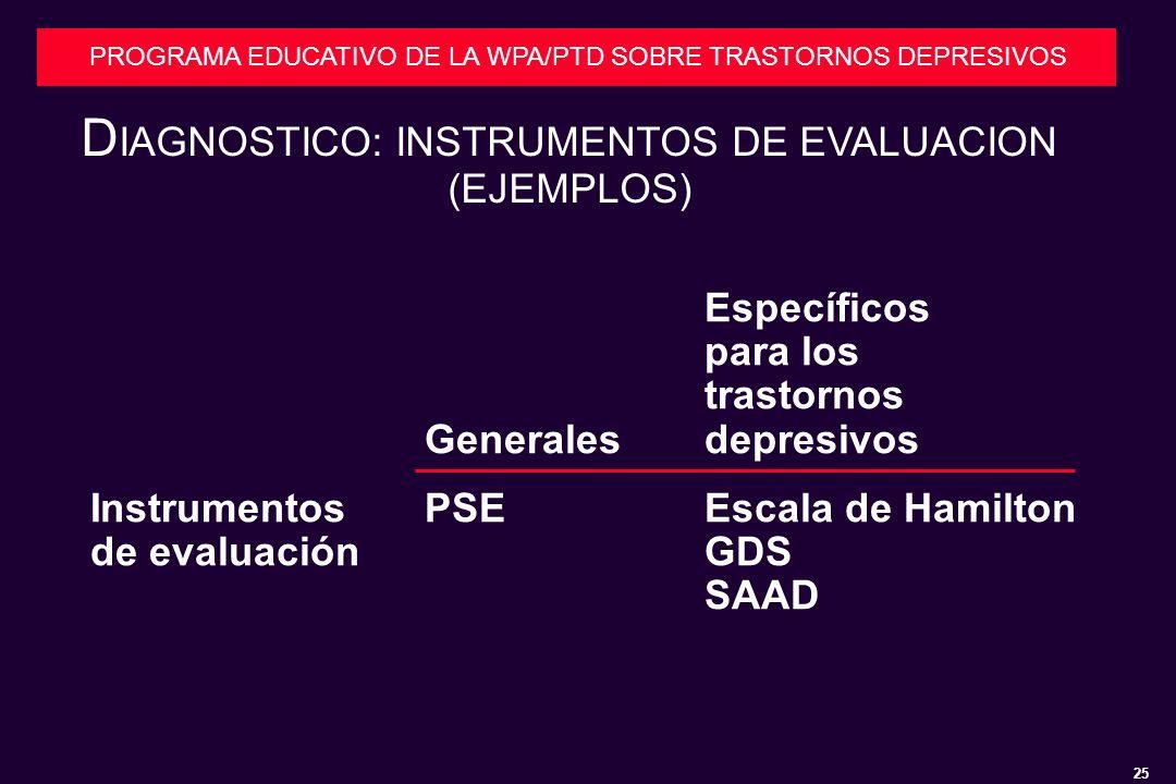 DIAGNOSTICO: INSTRUMENTOS DE EVALUACION (EJEMPLOS)