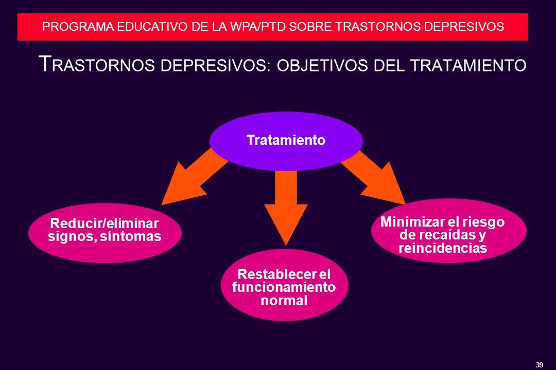 TRASTORNOS DEPRESIVOS: OBJETIVOS DEL TRATAMIENTO