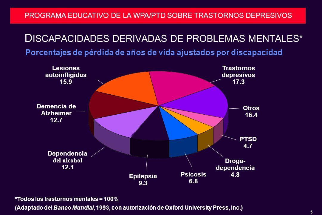 DISCAPACIDADES DERIVADAS DE PROBLEMAS MENTALES*