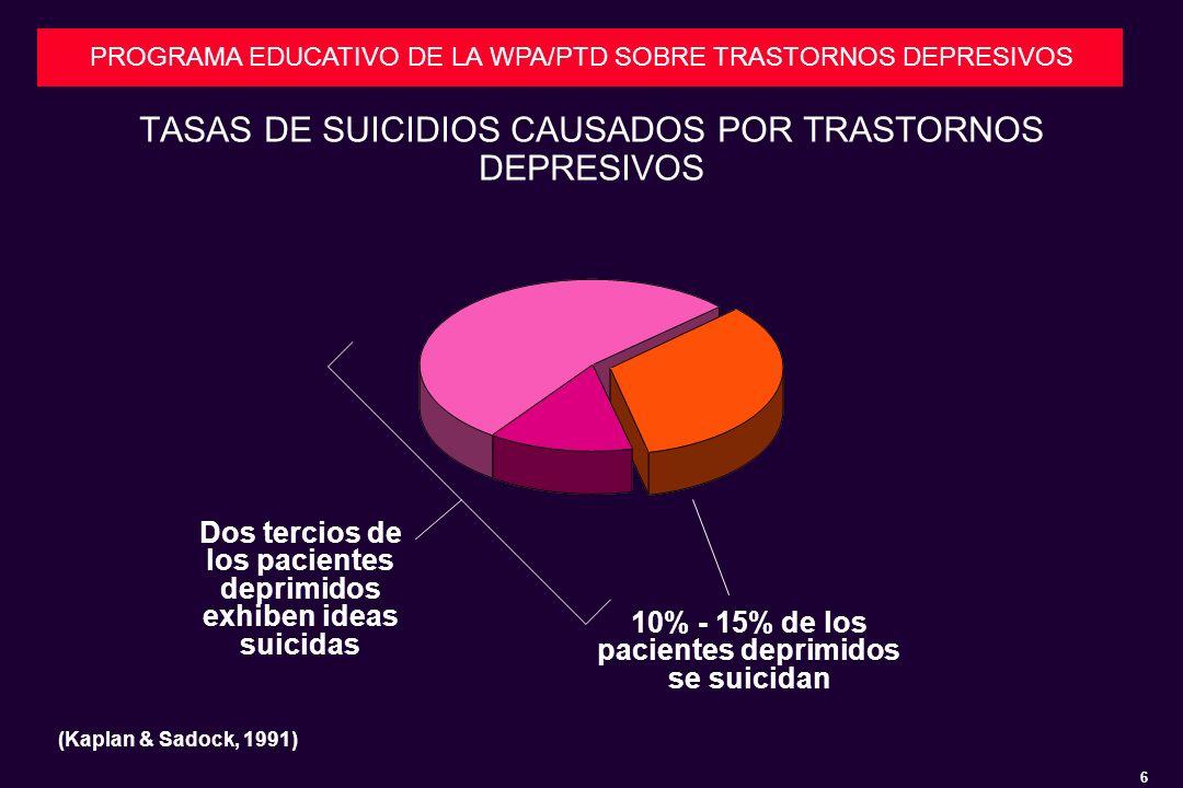 TASAS DE SUICIDIOS CAUSADOS POR TRASTORNOS DEPRESIVOS