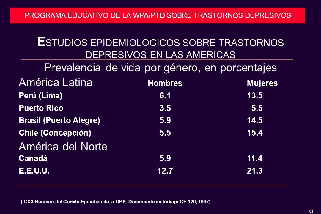 ESTUDIOS EPIDEMIOLOGICOS SOBRE TRASTORNOS DEPRESIVOS EN LAS AMERICAS Prevalencia de vida por género, en porcentajes