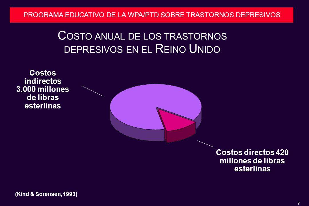 COSTO ANUAL DE LOS TRASTORNOS DEPRESIVOS EN EL REINO UNIDO