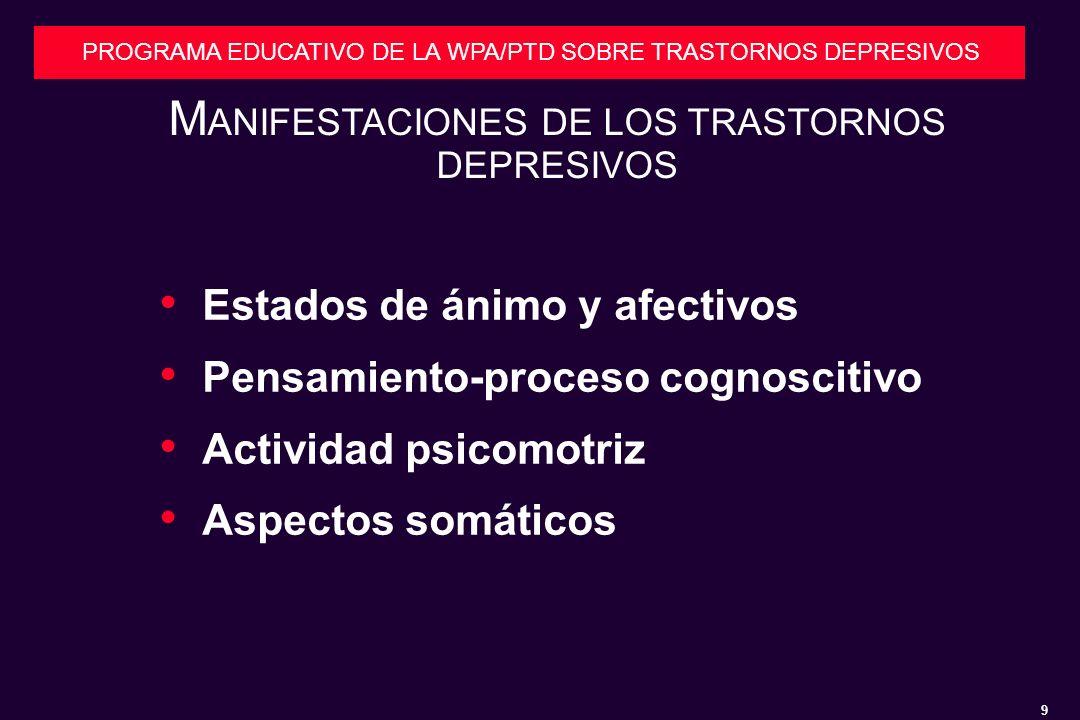 MANIFESTACIONES DE LOS TRASTORNOS DEPRESIVOS