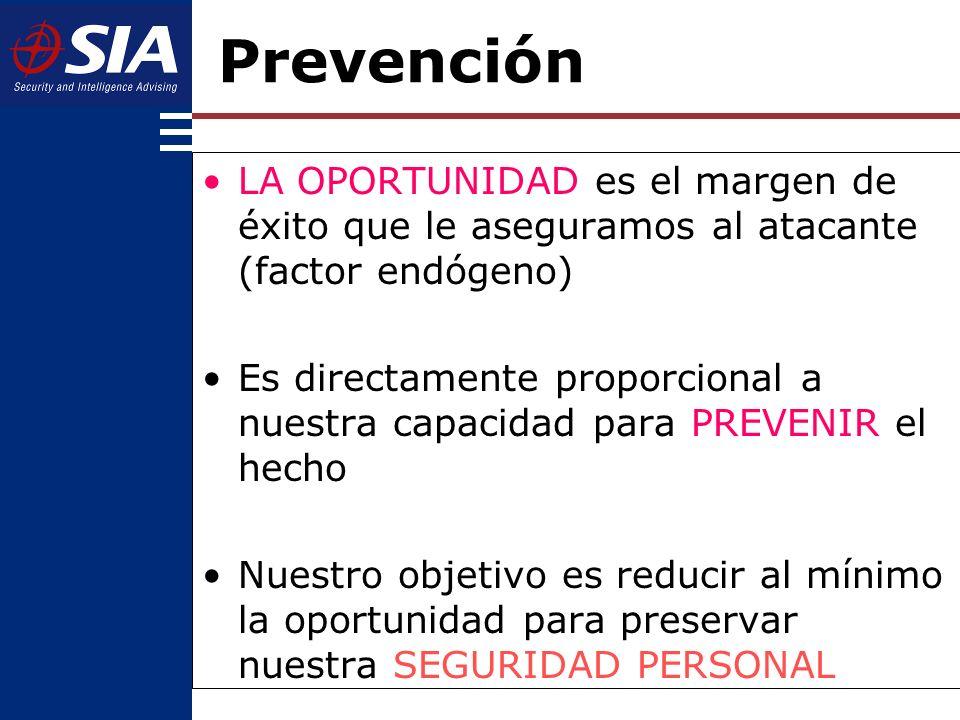 Prevención LA OPORTUNIDAD es el margen de éxito que le aseguramos al atacante (factor endógeno)