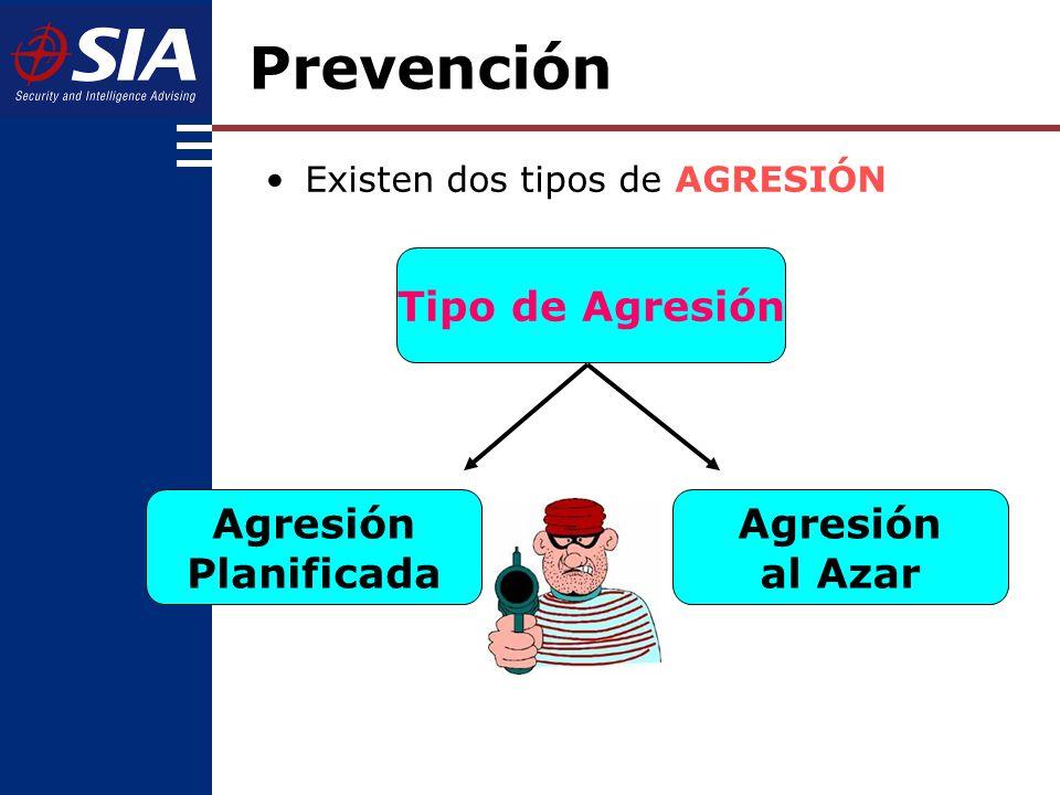 Prevención Tipo de Agresión Agresión Planificada Agresión al Azar