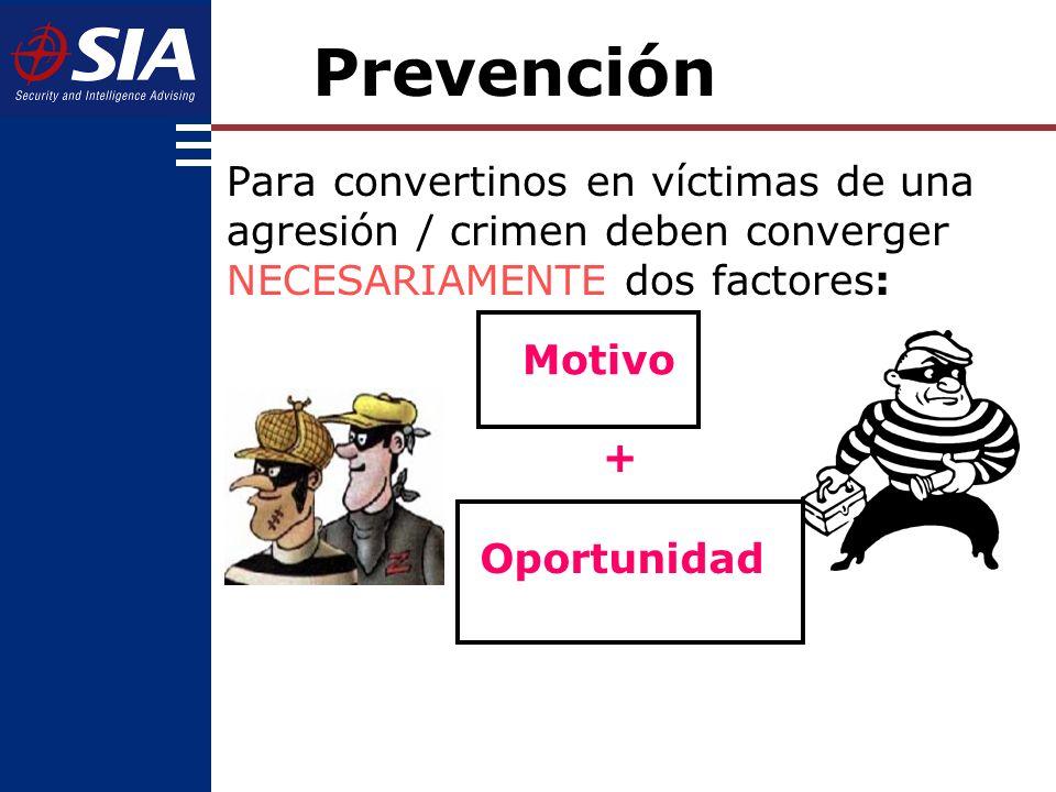 Prevención + Motivo Oportunidad
