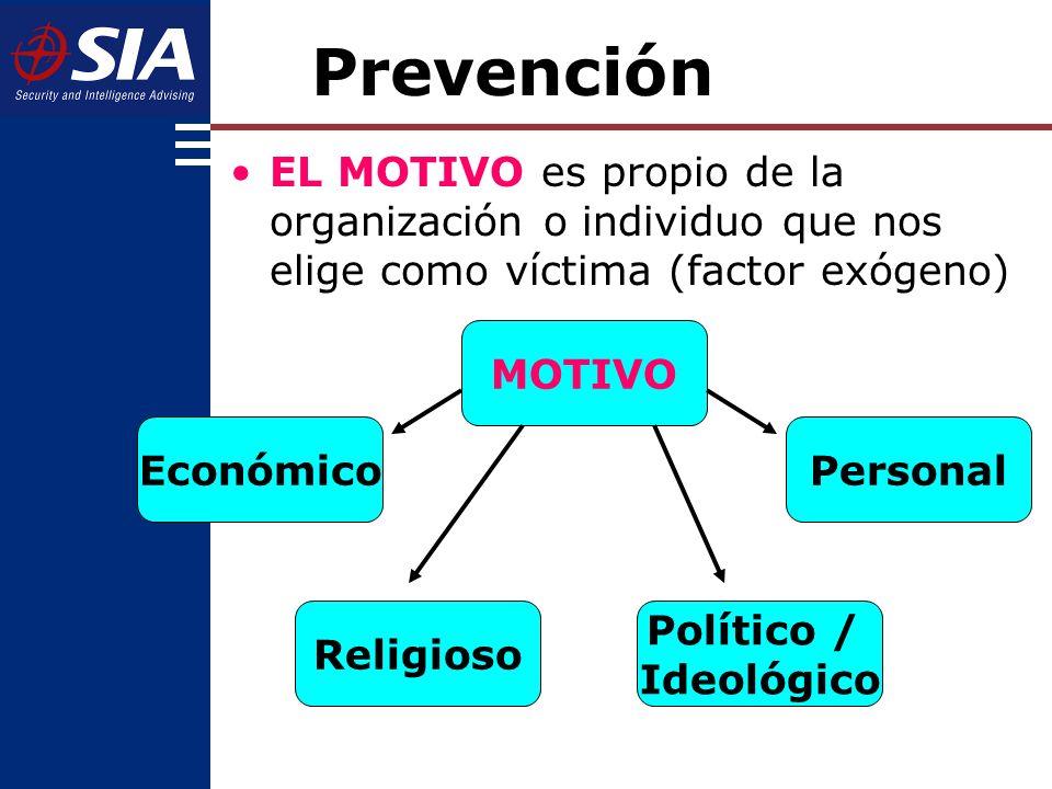 Prevención EL MOTIVO es propio de la organización o individuo que nos elige como víctima (factor exógeno)