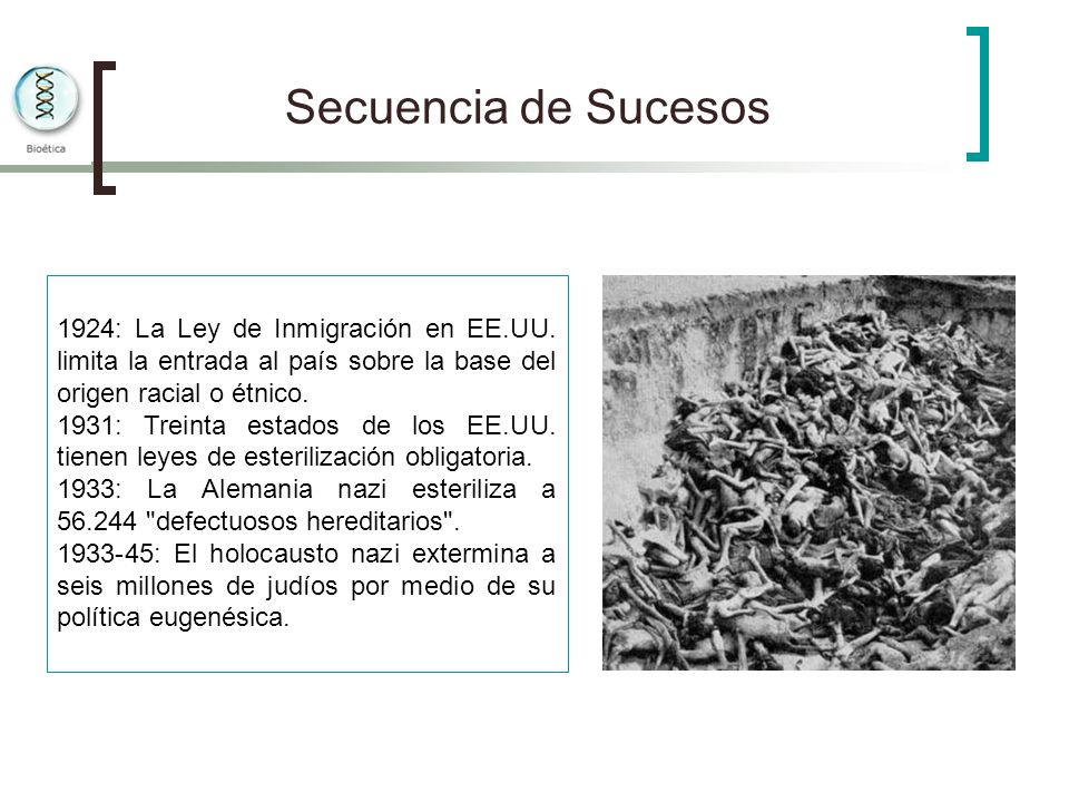 Secuencia de Sucesos 1924: La Ley de Inmigración en EE.UU. limita la entrada al país sobre la base del origen racial o étnico.