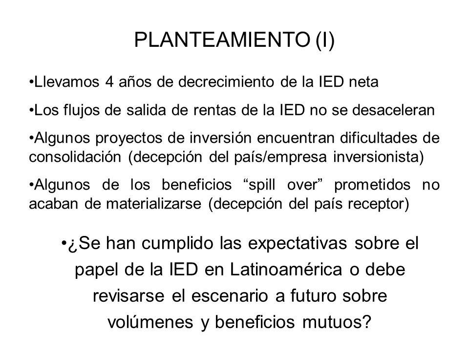 PLANTEAMIENTO (I) Llevamos 4 años de decrecimiento de la IED neta. Los flujos de salida de rentas de la IED no se desaceleran.