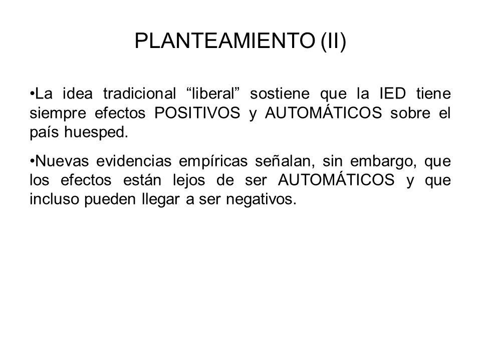 PLANTEAMIENTO (II) La idea tradicional liberal sostiene que la IED tiene siempre efectos POSITIVOS y AUTOMÁTICOS sobre el país huesped.