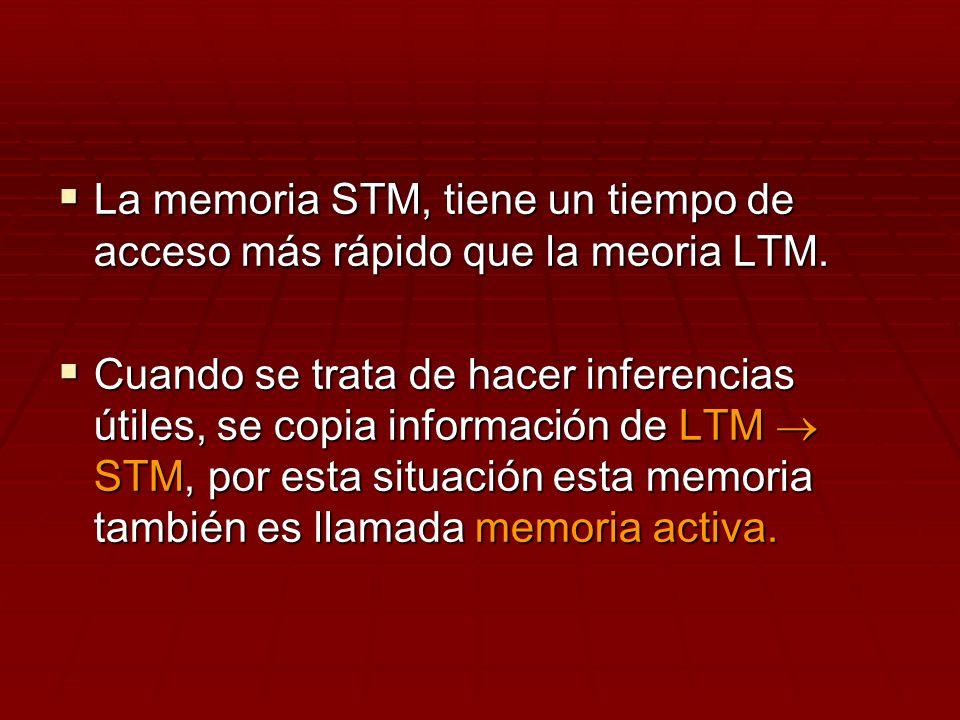 La memoria STM, tiene un tiempo de acceso más rápido que la meoria LTM.