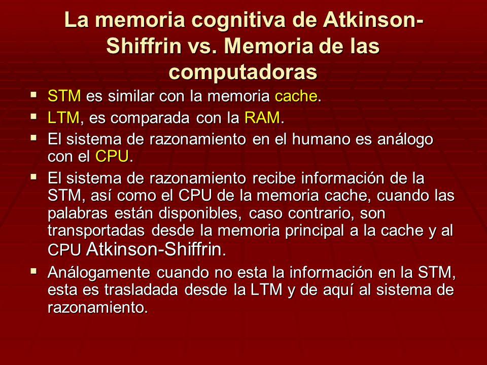 La memoria cognitiva de Atkinson-Shiffrin vs